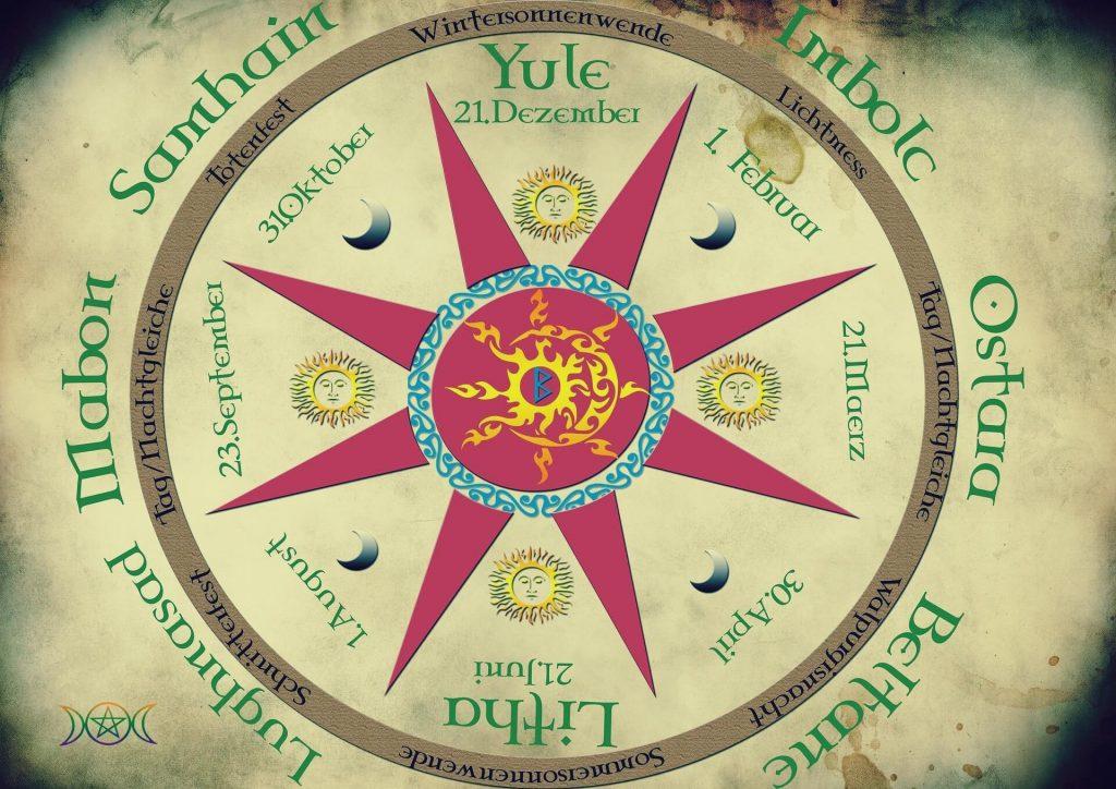 Christliche Feiertage und ihr heidnischer Ursprung